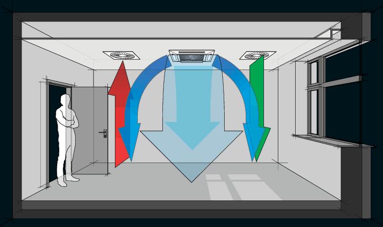 indoor air quality diagram