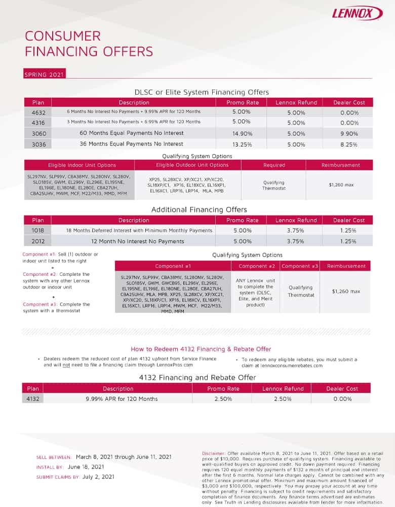 2021 Lennox Spring Rebates